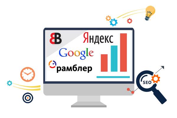 496500413e2 Раскрутка сайтов  как оптимизировать